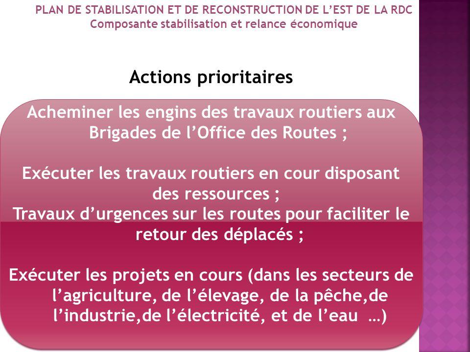 Objectifs Rétablissement des conditions dactivités économiques viables Réhabilitation des infrastructures routières ; Relances des secteurs économique