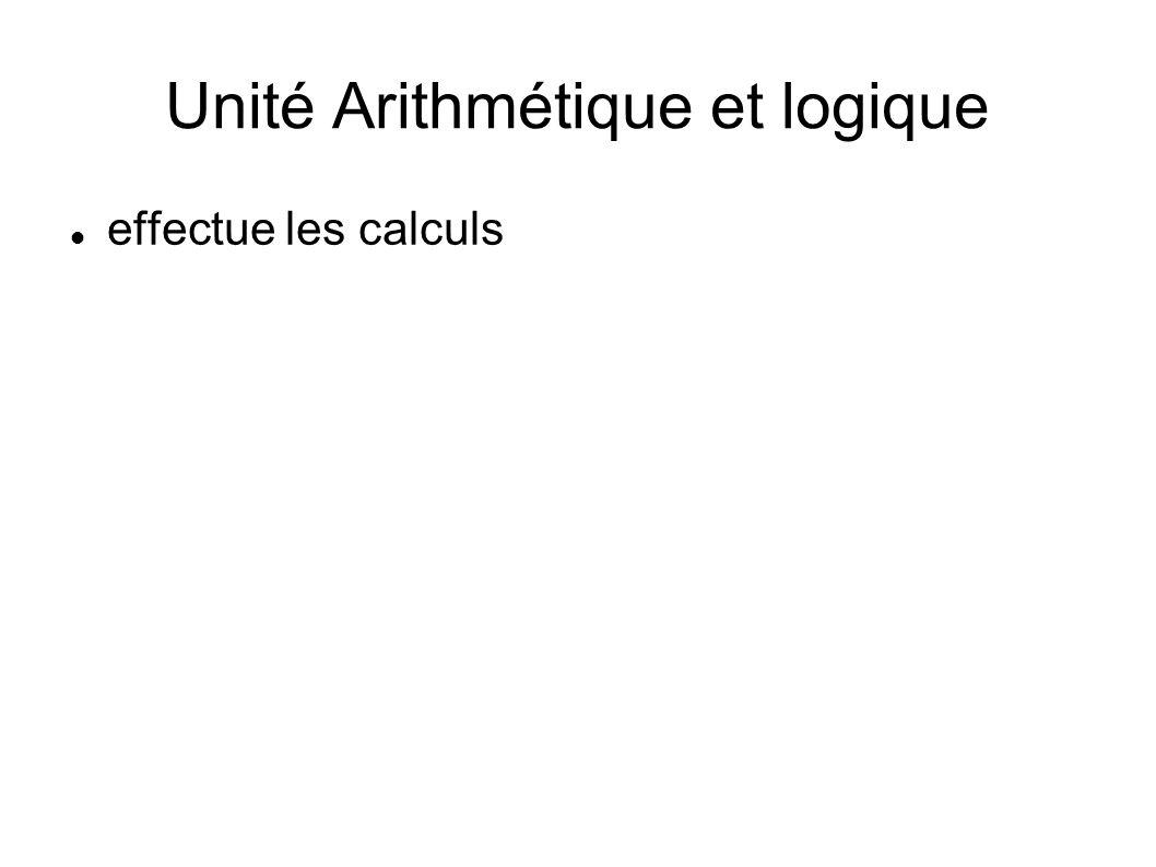 Unité Arithmétique et logique effectue les calculs