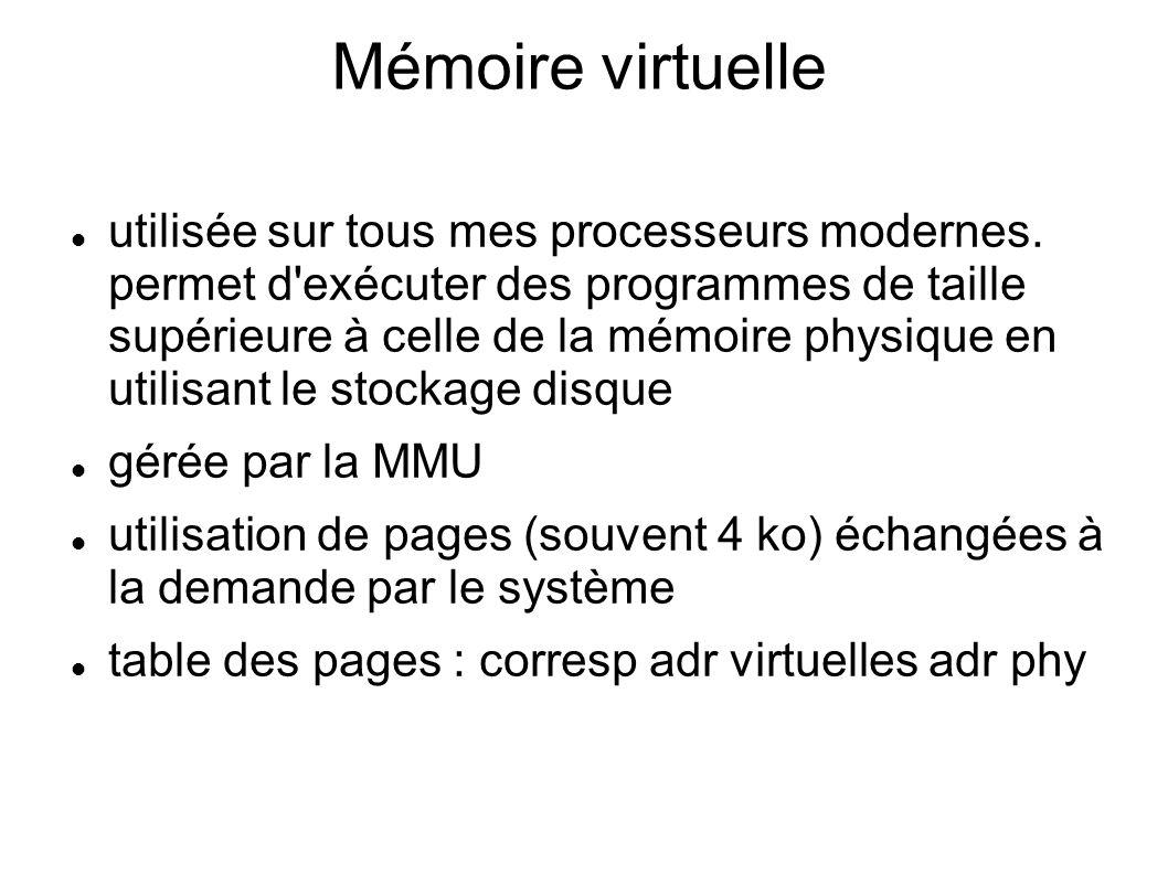 Mémoire virtuelle utilisée sur tous mes processeurs modernes.