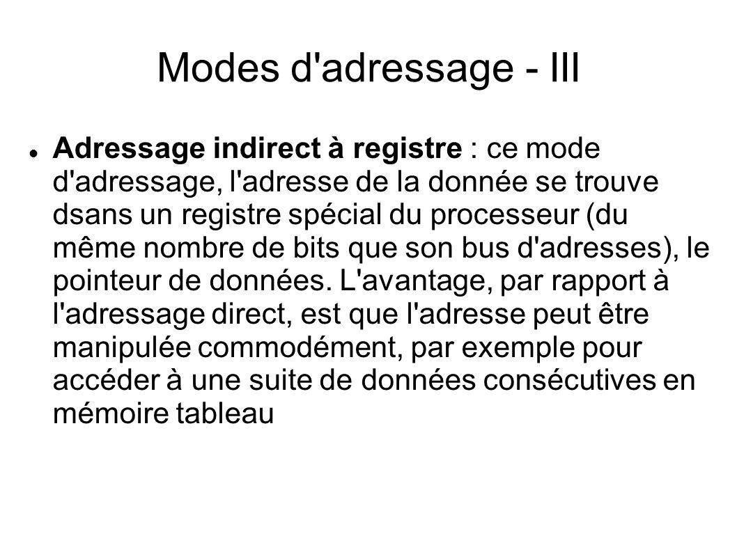 Modes d adressage - III Adressage indirect à registre : ce mode d adressage, l adresse de la donnée se trouve dsans un registre spécial du processeur (du même nombre de bits que son bus d adresses), le pointeur de données.
