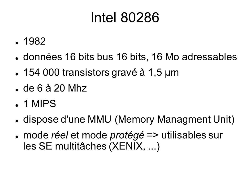 Intel 80286 1982 données 16 bits bus 16 bits, 16 Mo adressables 154 000 transistors gravé à 1,5 µm de 6 à 20 Mhz 1 MIPS dispose d une MMU (Memory Managment Unit) mode réel et mode protégé => utilisables sur les SE multitâches (XENIX,...)