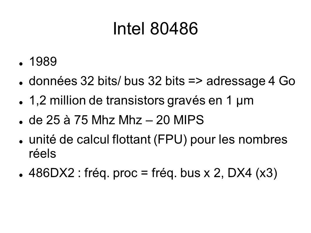 Intel 80486 1989 données 32 bits/ bus 32 bits => adressage 4 Go 1,2 million de transistors gravés en 1 µm de 25 à 75 Mhz Mhz – 20 MIPS unité de calcul flottant (FPU) pour les nombres réels 486DX2 : fréq.