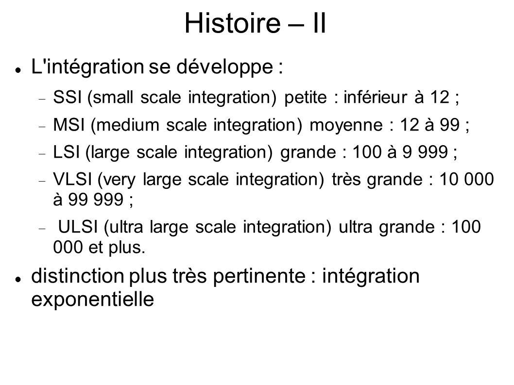 Histoire – III 1964 : IBM System 360 – utilisation des microcodes DEC : PDP8 PDP11 (LSI) : 4 circuits seulement 1970 : premier microprocesseur intégré : Intel 4004 1974 : Intel 8080 fabrication ULSI sur un seule circuit