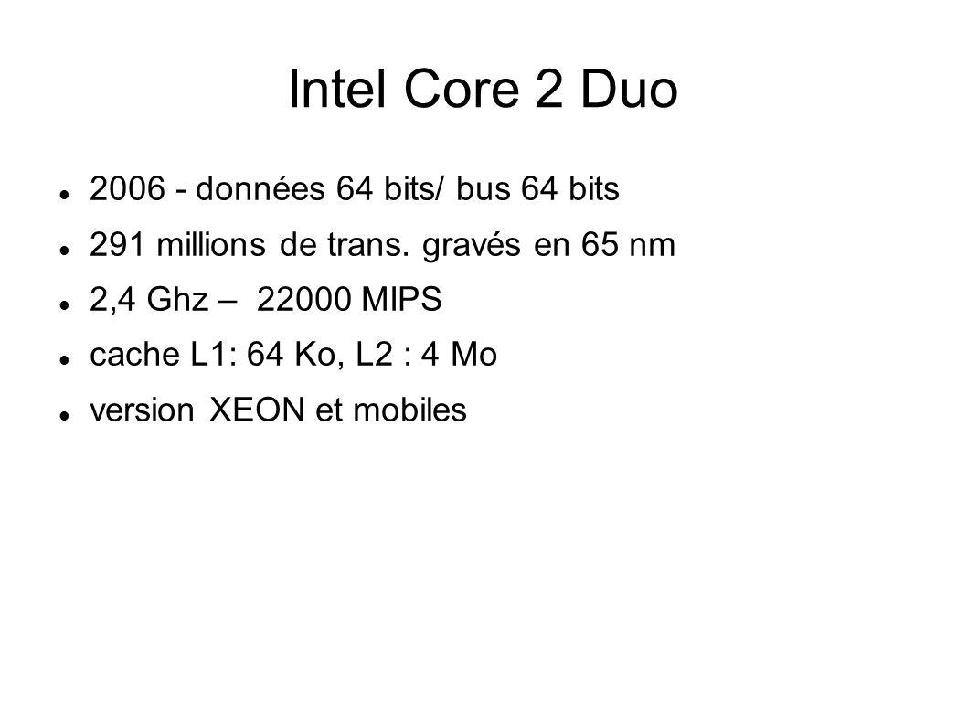Intel Core 2 Duo 2006 - données 64 bits/ bus 64 bits 291 millions de trans.