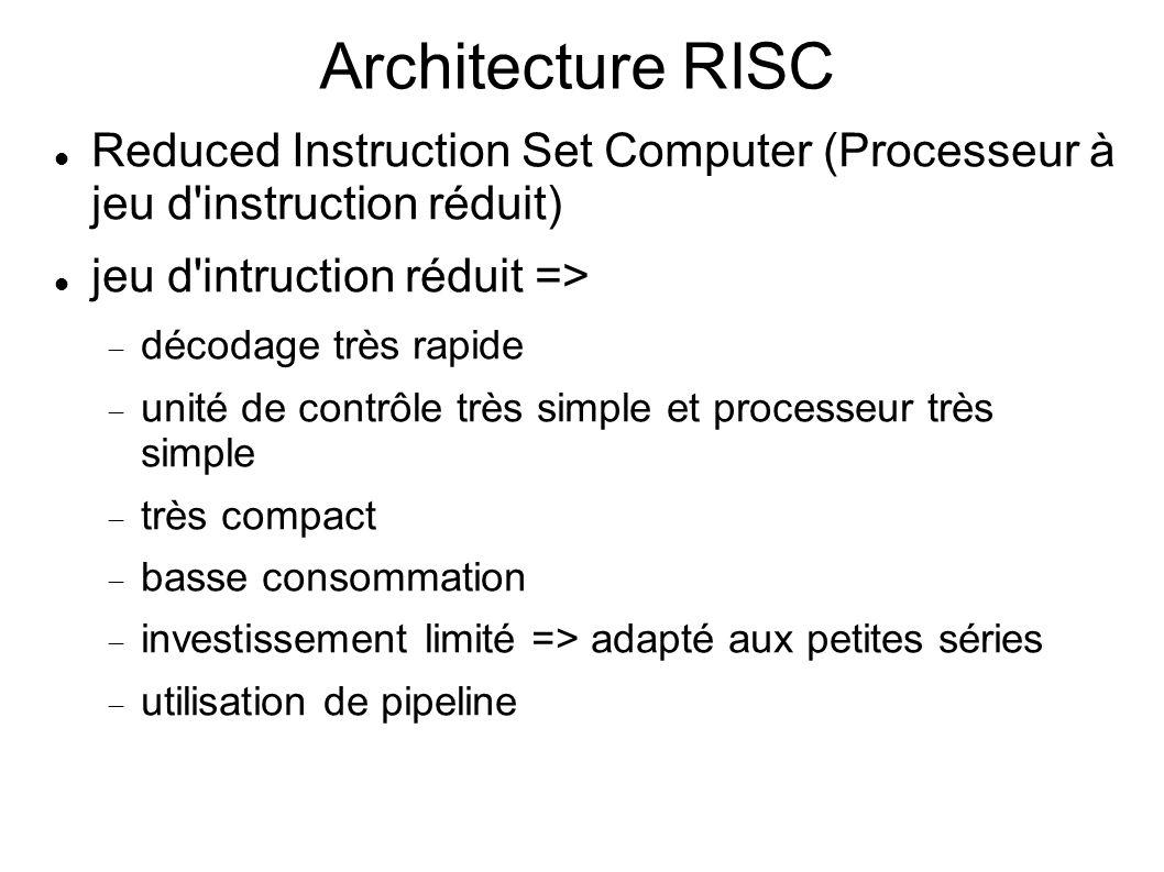 Architecture RISC Reduced Instruction Set Computer (Processeur à jeu d instruction réduit) jeu d intruction réduit => décodage très rapide unité de contrôle très simple et processeur très simple très compact basse consommation investissement limité => adapté aux petites séries utilisation de pipeline