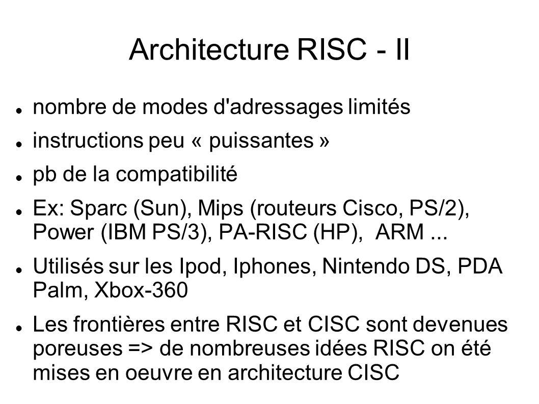 Architecture RISC - II nombre de modes d adressages limités instructions peu « puissantes » pb de la compatibilité Ex: Sparc (Sun), Mips (routeurs Cisco, PS/2), Power (IBM PS/3), PA-RISC (HP), ARM...