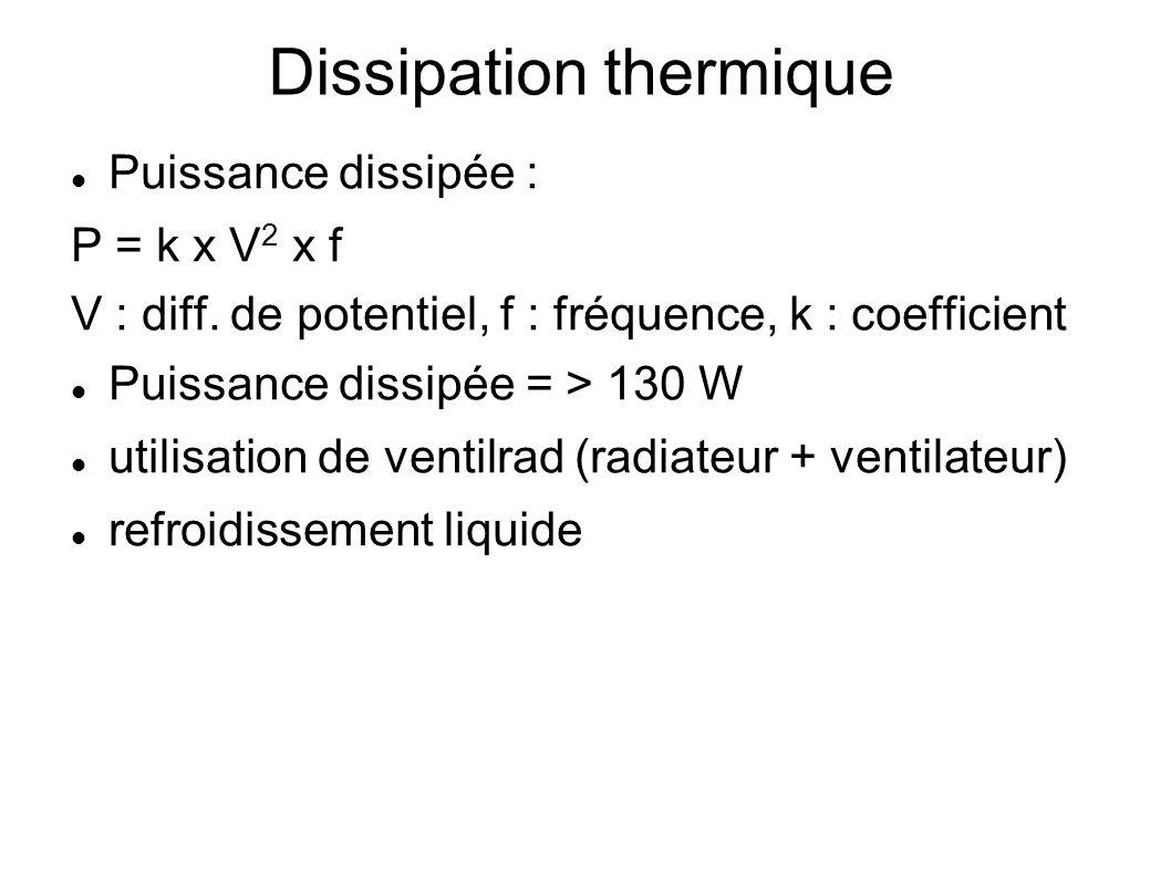 Dissipation thermique Puissance dissipée : P = k x V 2 x f V : diff.