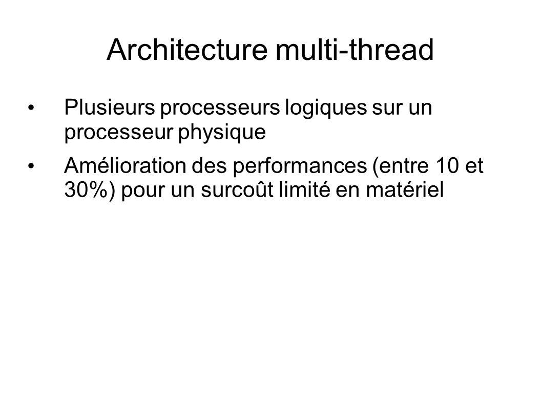 Architecture multi-thread Plusieurs processeurs logiques sur un processeur physique Amélioration des performances (entre 10 et 30%) pour un surcoût limité en matériel