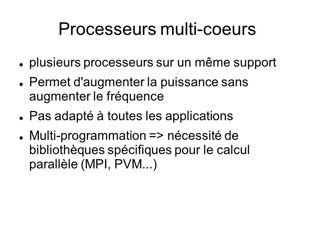 Processeurs multi-coeurs plusieurs processeurs sur un même support Permet d augmenter la puissance sans augmenter le fréquence Pas adapté à toutes les applications Multi-programmation => nécessité de bibliothèques spécifiques pour le calcul parallèle (MPI, PVM...)