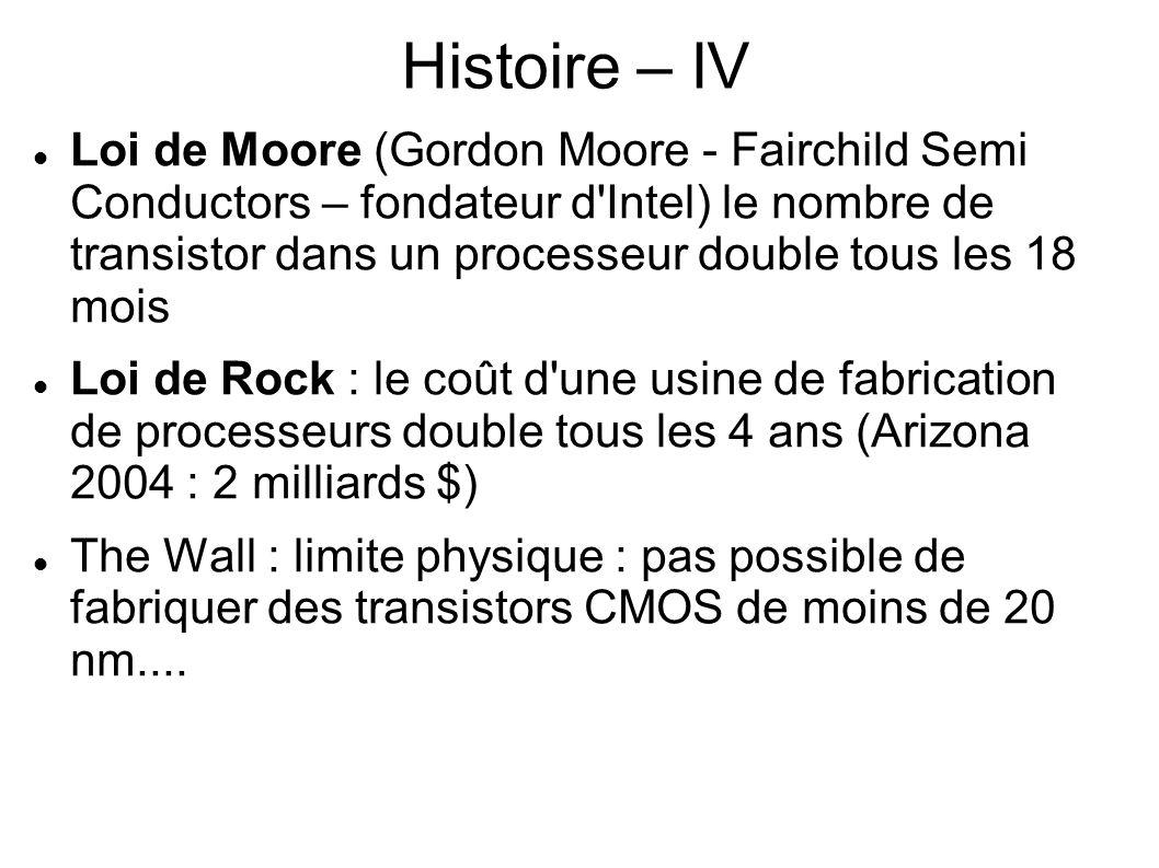 Histoire – IV Loi de Moore (Gordon Moore - Fairchild Semi Conductors – fondateur d Intel) le nombre de transistor dans un processeur double tous les 18 mois Loi de Rock : le coût d une usine de fabrication de processeurs double tous les 4 ans (Arizona 2004 : 2 milliards $) The Wall : limite physique : pas possible de fabriquer des transistors CMOS de moins de 20 nm....