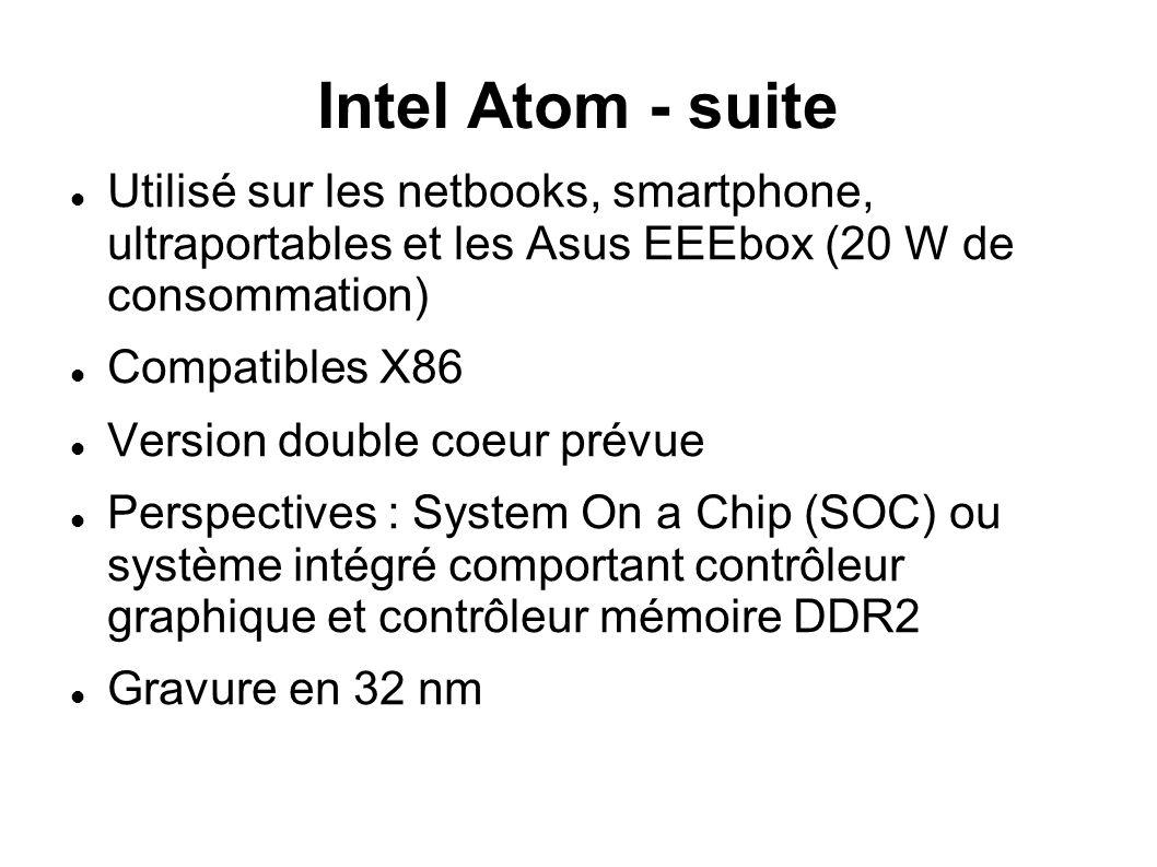 Intel Atom - suite Utilisé sur les netbooks, smartphone, ultraportables et les Asus EEEbox (20 W de consommation) Compatibles X86 Version double coeur prévue Perspectives : System On a Chip (SOC) ou système intégré comportant contrôleur graphique et contrôleur mémoire DDR2 Gravure en 32 nm