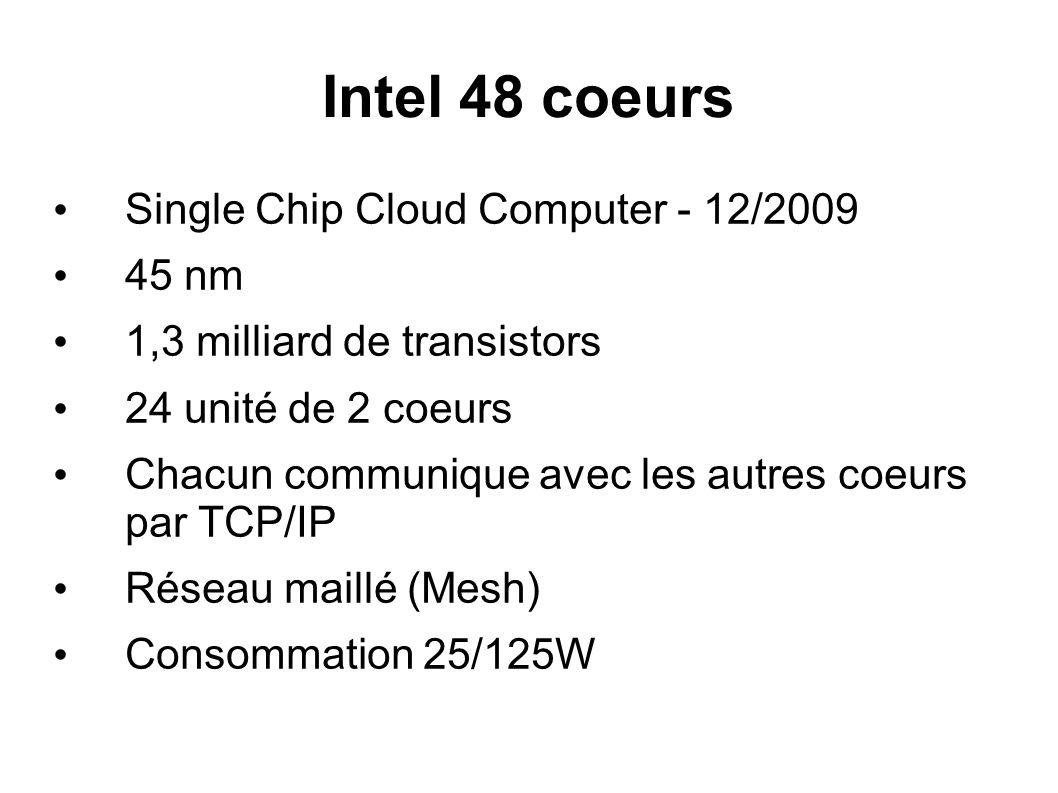Intel 48 coeurs Single Chip Cloud Computer - 12/2009 45 nm 1,3 milliard de transistors 24 unité de 2 coeurs Chacun communique avec les autres coeurs par TCP/IP Réseau maillé (Mesh) Consommation 25/125W