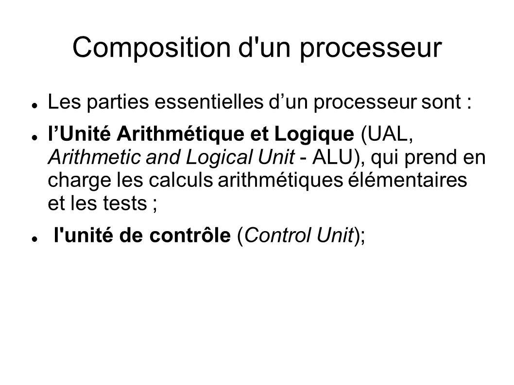 Composition d un processeur Les parties essentielles dun processeur sont : lUnité Arithmétique et Logique (UAL, Arithmetic and Logical Unit - ALU), qui prend en charge les calculs arithmétiques élémentaires et les tests ; l unité de contrôle (Control Unit);