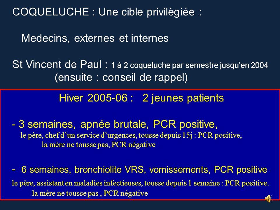 COQUELUCHE ET TOUX CHRONIQUE DE L ADULTE Gilberg S, JID 2002 Réseau médecins généralistes, région parisienne 217 patients adultes : Toux chronique ave