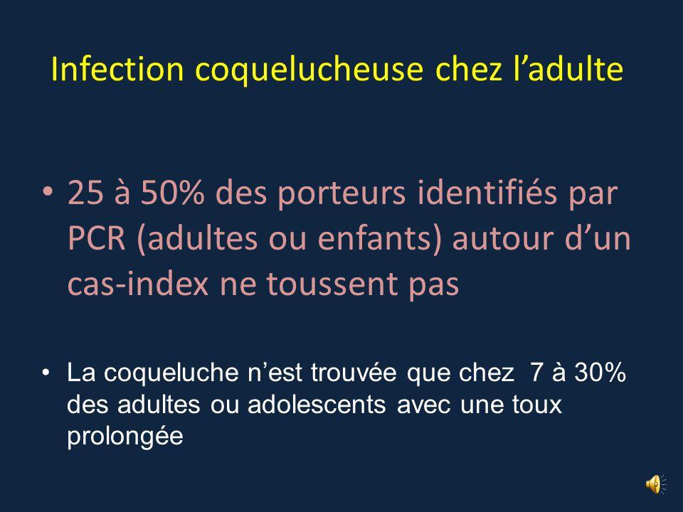 PCR sur aspiration naso-pharyngée 17/34 des contacts avec PCR + ne toussent pas