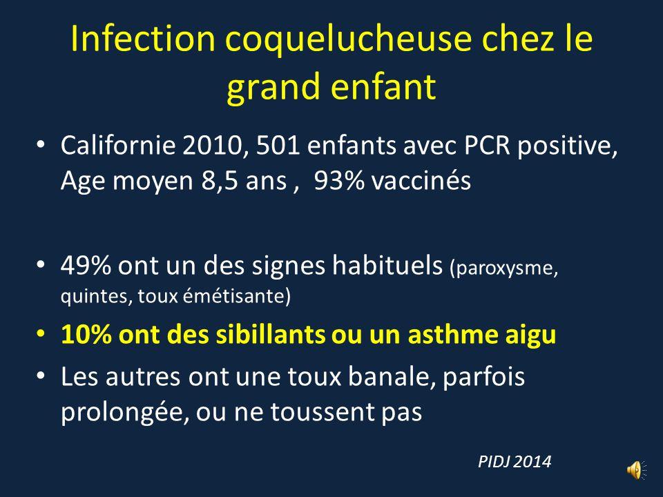 Infection coquelucheuse chez ladulte 25 à 50% des porteurs identifiés par PCR (adultes ou enfants) autour dun cas-index ne toussent pas La coqueluche