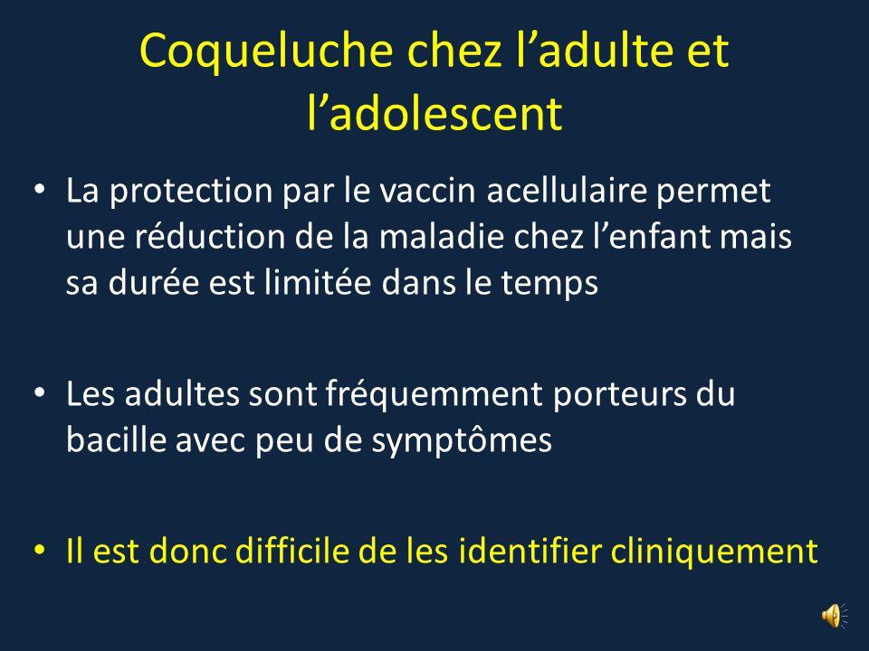 Autour dun cas de coqueluche Traiter lentourage par macrolides pour éviter la dissémination du pathogène Mais lefficacité est limitée (traitement trop