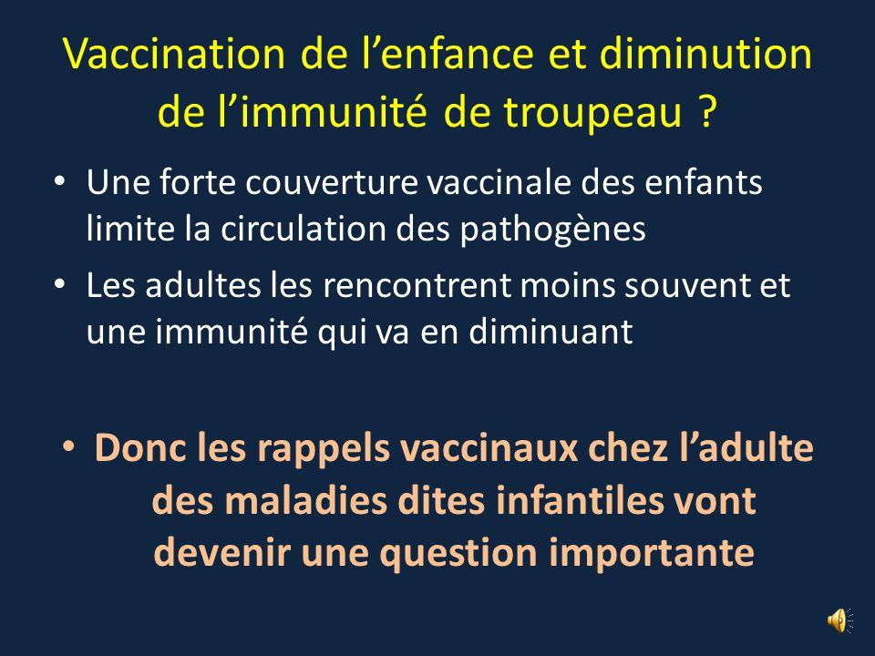 Coqueluche de ladulte Cest une pathologie qui sest développée avec la généralisation de la vaccination des enfants qui a entraîné une diminution de la