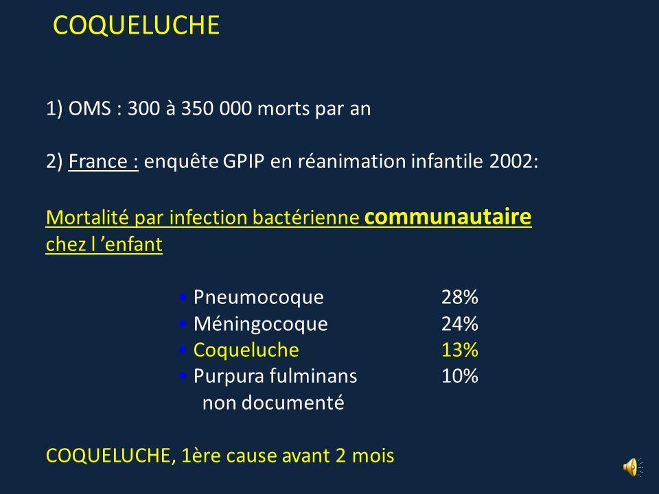 Dans les pays à forte couverture vaccinale, la coqueluche est une maladie du nourrisson