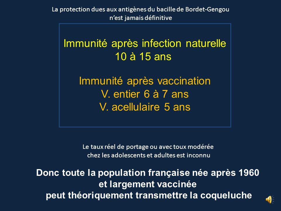 Coqueluche : circulation du pathogène Infection naturelle : enfants atteints Forte protection vaccinale : nourrissons atteints