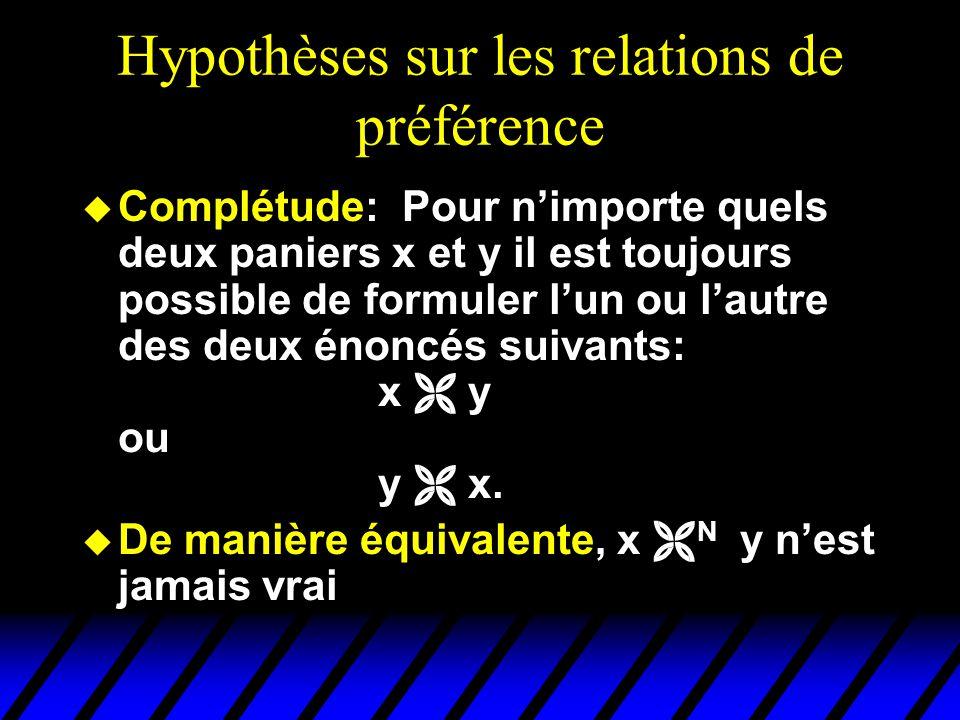 Hypothèses sur les relations de préférence u Complétude: Pour nimporte quels deux paniers x et y il est toujours possible de formuler lun ou lautre des deux énoncés suivants: x y ou y x.