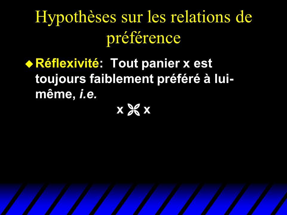 Hypothèses sur les relations de préférence u Réflexivité: Tout panier x est toujours faiblement préféré à lui- même, i.e.