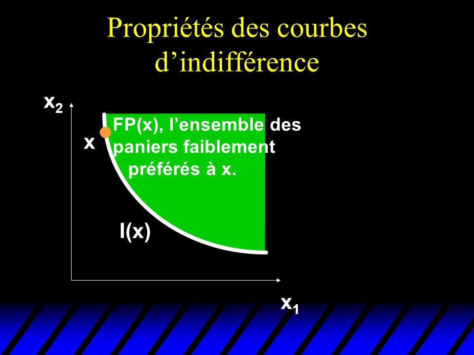 Propriétés des courbes dindifférence x2x2 x1x1 I(x) x FP(x), lensemble des paniers faiblement préférés à x.