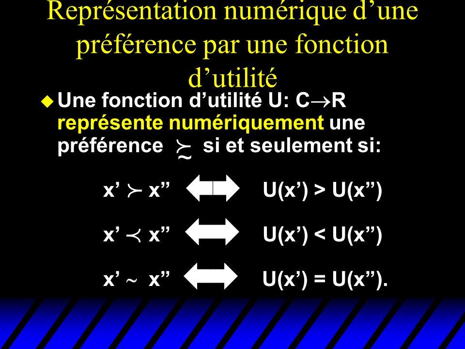 Représentation numérique dune préférence par une fonction dutilité Une fonction dutilité U: C R représente numériquement une préférence si et seulement si: x x U(x) > U(x) x x U(x) < U(x) x x U(x) = U(x).