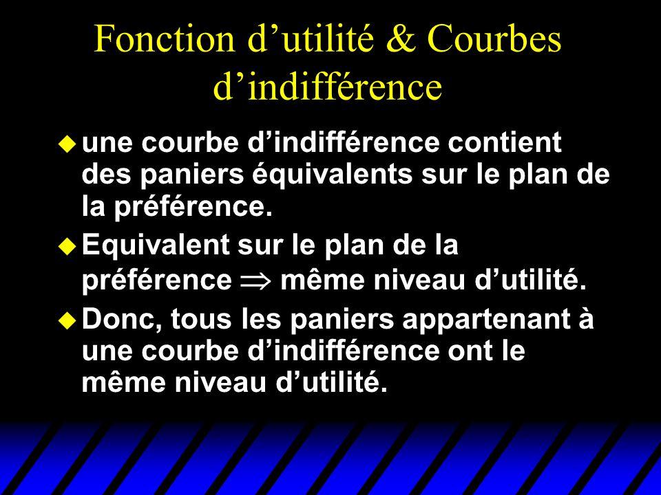Fonction dutilité & Courbes dindifférence u une courbe dindifférence contient des paniers équivalents sur le plan de la préférence.