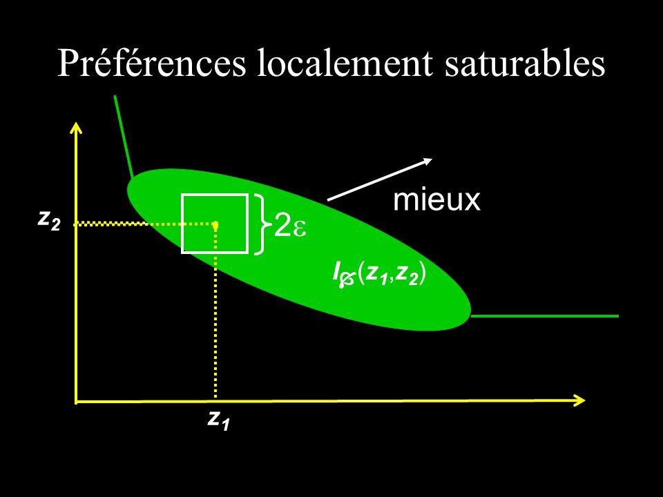 Préférences localement saturables I (z 1,z 2 ) z1z1 z2z2 2 mieux