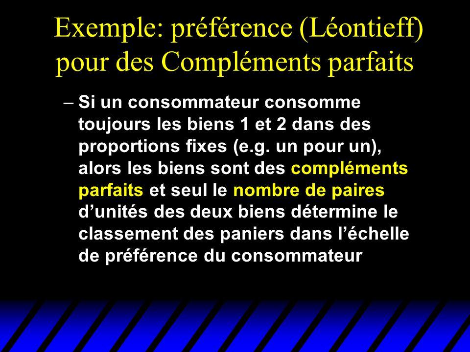 Exemple: préférence (Léontieff) pour des Compléments parfaits –Si un consommateur consomme toujours les biens 1 et 2 dans des proportions fixes (e.g.