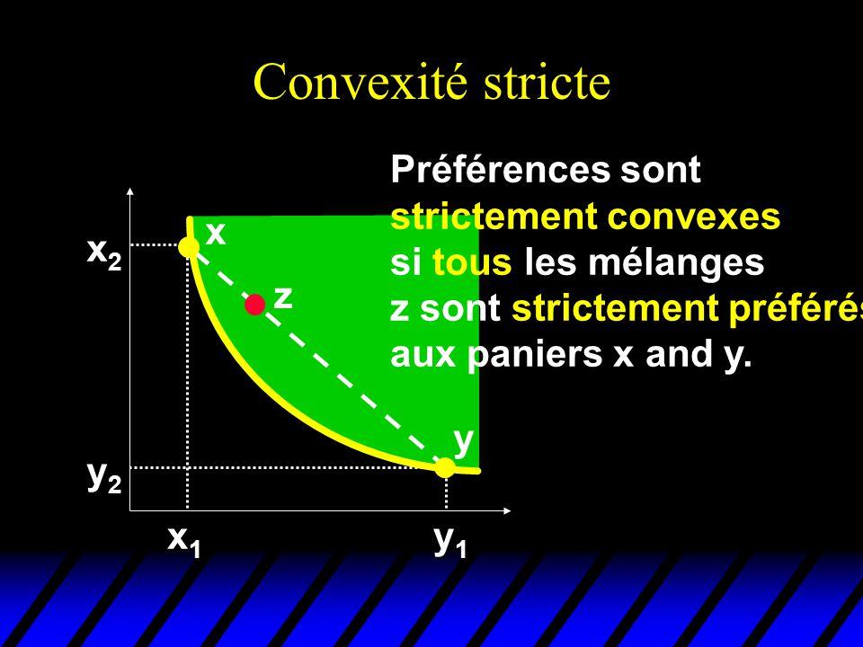 Convexité stricte x2x2x2x2 y2y2y2y2 x1x1x1x1 y1y1y1y1 x y Préférences sont strictement convexes si tous les mélanges z sont strictement préférés aux paniers x and y.