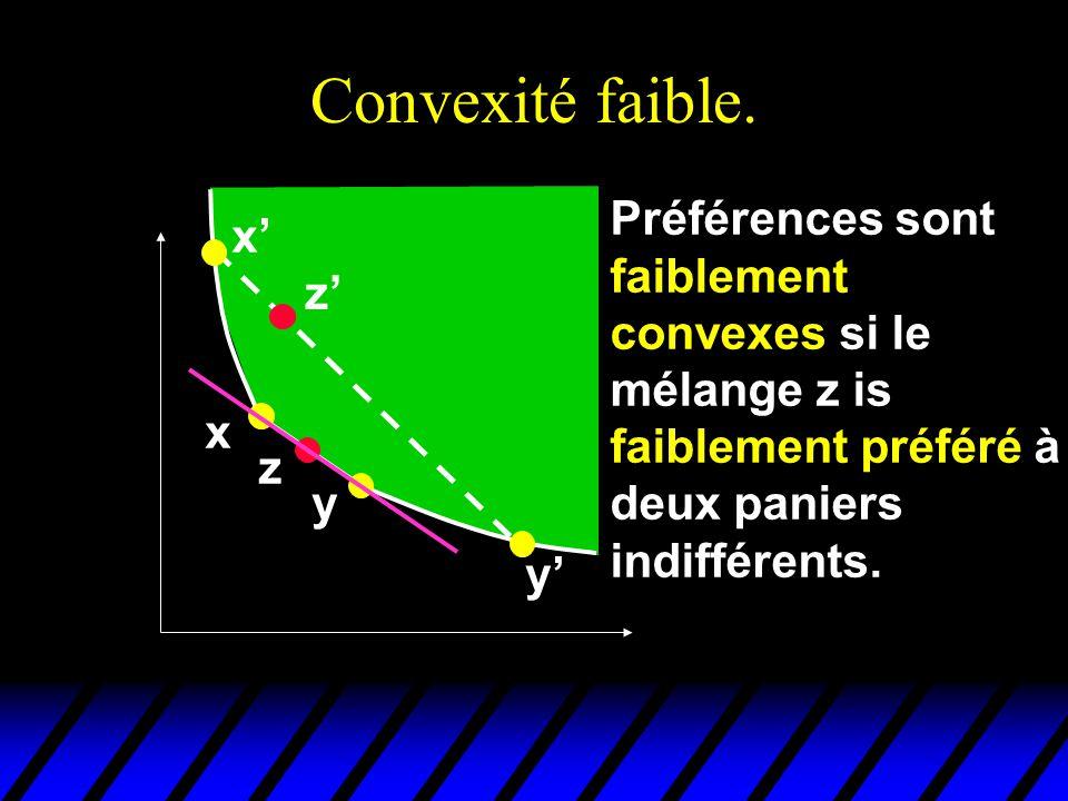 Convexité faible.