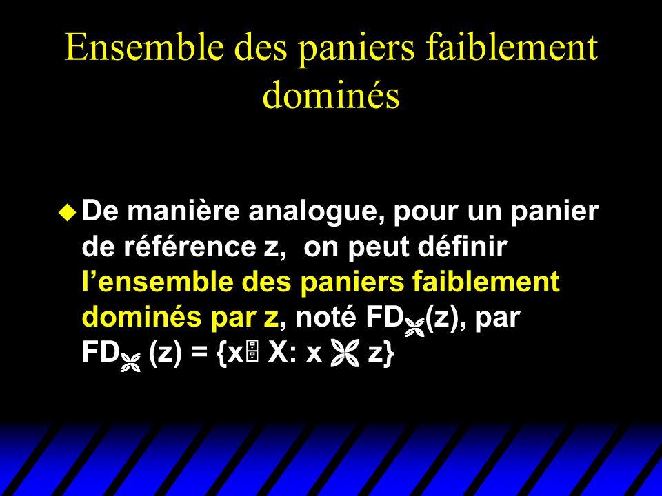 Ensemble des paniers faiblement dominés u De manière analogue, pour un panier de référence z, on peut définir lensemble des paniers faiblement dominés par z, noté FD (z), par FD (z) = {x X: x z}