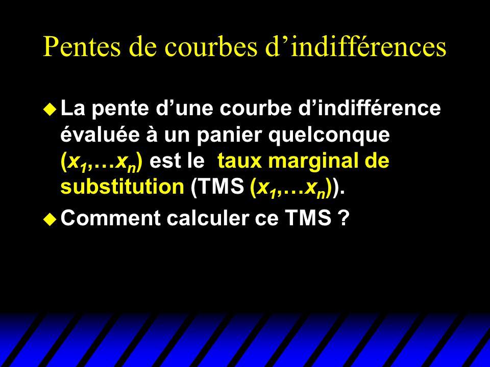 Pentes de courbes dindifférences u La pente dune courbe dindifférence évaluée à un panier quelconque (x 1,…x n ) est le taux marginal de substitution (TMS (x 1,…x n )).