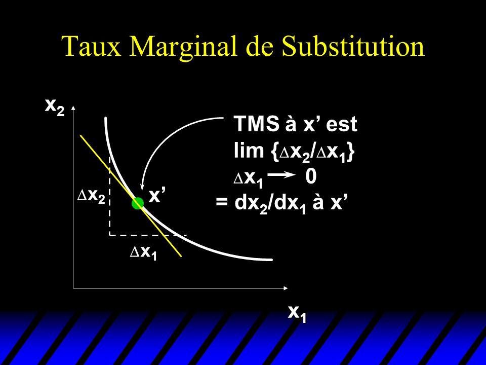Taux Marginal de Substitution x2x2x2x2 x1x1x1x1 TMS à x est lim {x 2 /x 1 } x 1 0 = dx 2 /dx 1 à x TMS à x est lim { x 2 / x 1 } x 1 0 = dx 2 /dx 1 à x x 2 x 1 x