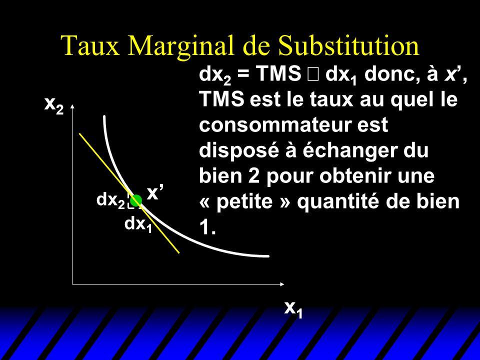 Taux Marginal de Substitution x2x2x2x2 x1x1 dx 2 dx 1 dx 2 = TMS dx 1 donc, à x, TMS est le taux au quel le consommateur est disposé à échanger du bien 2 pour obtenir une « petite » quantité de bien 1.