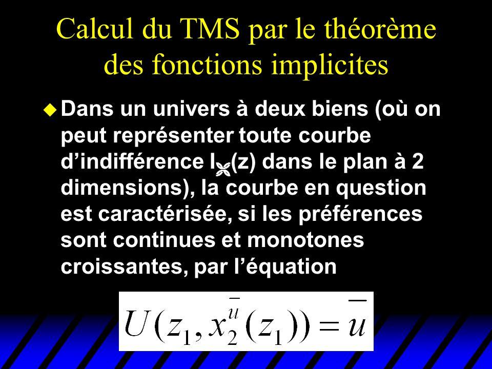 Calcul du TMS par le théorème des fonctions implicites u Dans un univers à deux biens (où on peut représenter toute courbe dindifférence I (z) dans le plan à 2 dimensions), la courbe en question est caractérisée, si les préférences sont continues et monotones croissantes, par léquation
