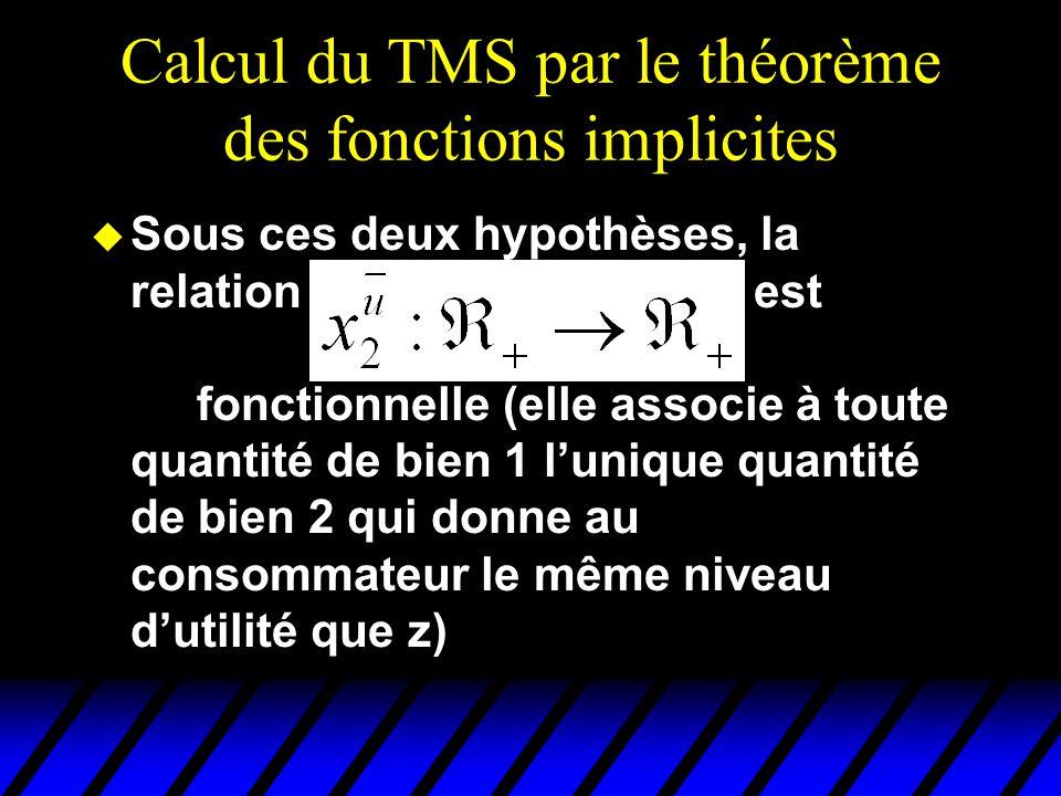 Calcul du TMS par le théorème des fonctions implicites u Sous ces deux hypothèses, la relation est fonctionnelle (elle associe à toute quantité de bien 1 lunique quantité de bien 2 qui donne au consommateur le même niveau dutilité que z)