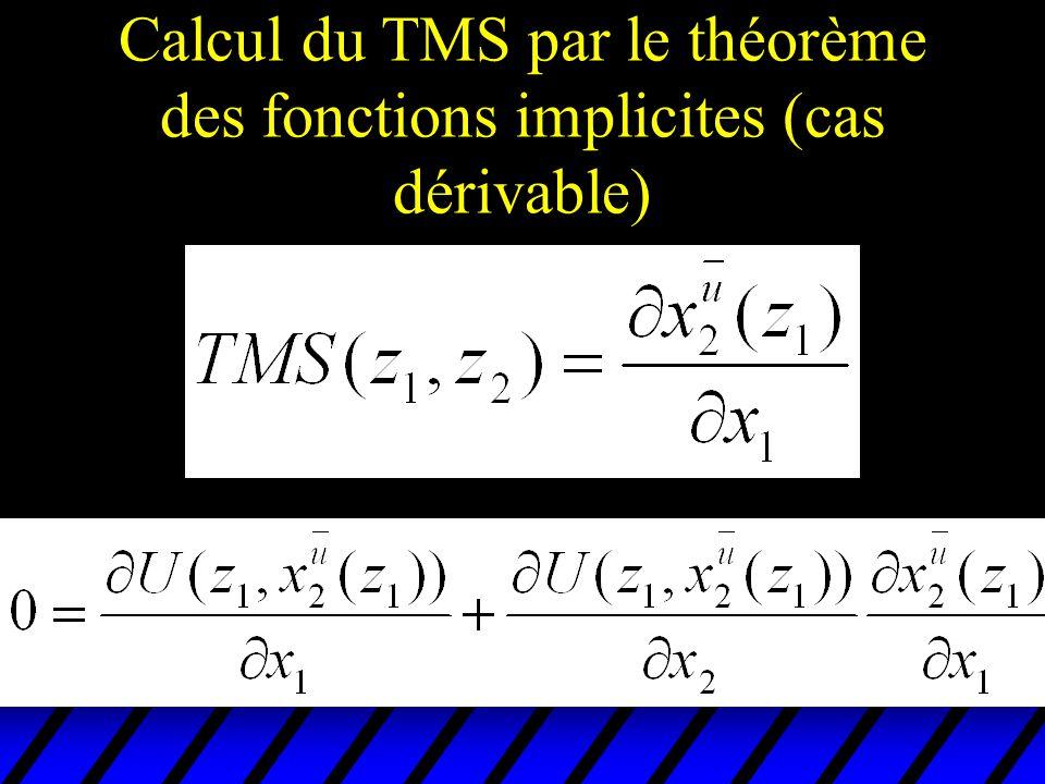 Calcul du TMS par le théorème des fonctions implicites (cas dérivable)