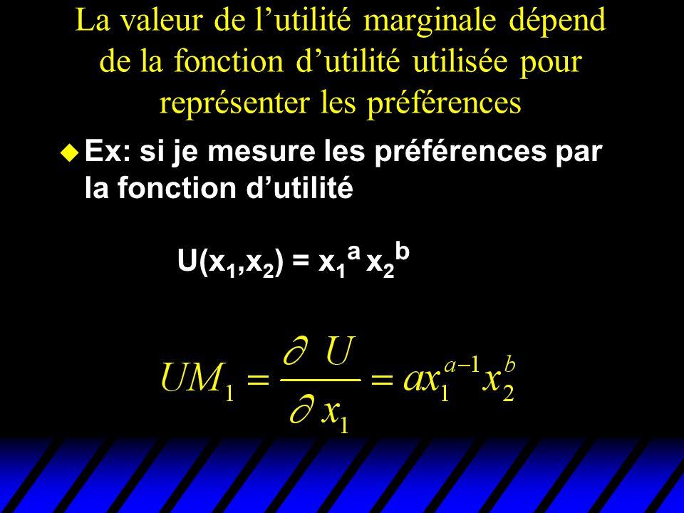 La valeur de lutilité marginale dépend de la fonction dutilité utilisée pour représenter les préférences u Ex: si je mesure les préférences par la fonction dutilité U(x 1,x 2 ) = x 1 a x 2 b