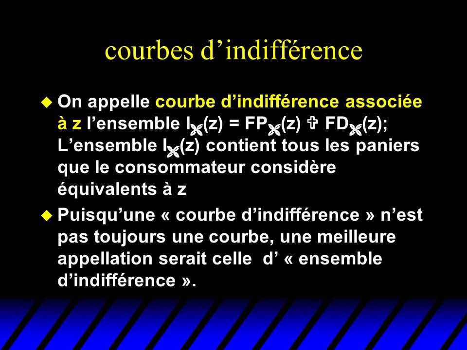 courbes dindifférence u On appelle courbe dindifférence associée à z lensemble I (z) = FP (z) FD (z); Lensemble I (z) contient tous les paniers que le consommateur considère équivalents à z u Puisquune « courbe dindifférence » nest pas toujours une courbe, une meilleure appellation serait celle d « ensemble dindifférence ».