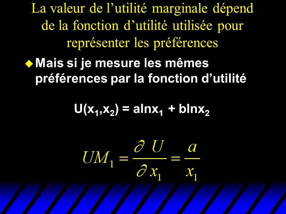 La valeur de lutilité marginale dépend de la fonction dutilité utilisée pour représenter les préférences u Mais si je mesure les mêmes préférences par la fonction dutilité U(x 1,x 2 ) = alnx 1 + blnx 2