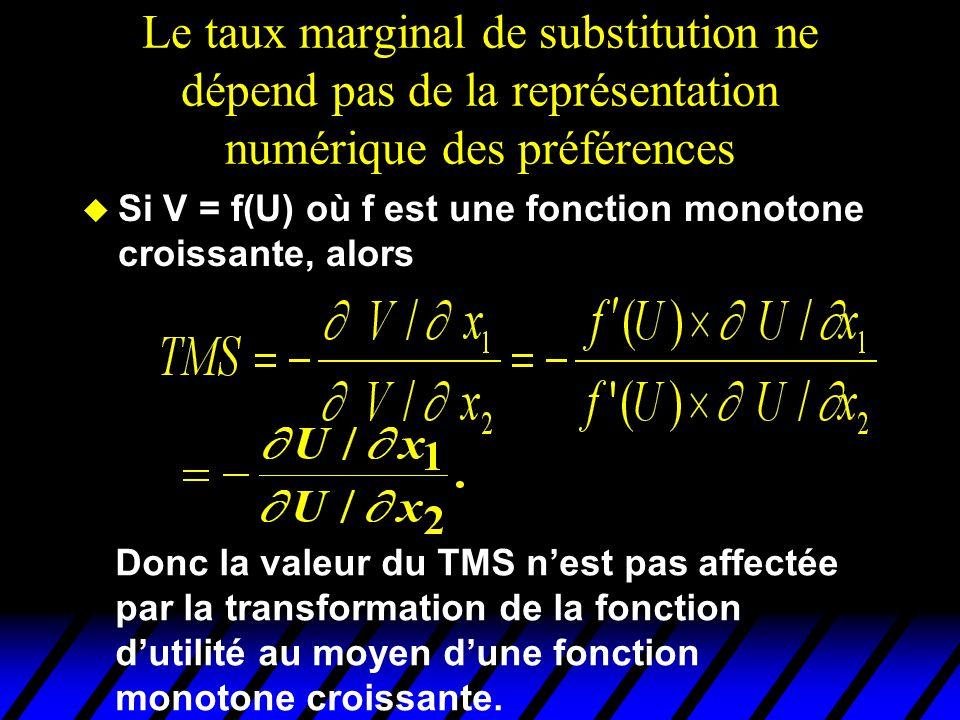 Le taux marginal de substitution ne dépend pas de la représentation numérique des préférences u Si V = f(U) où f est une fonction monotone croissante, alors Donc la valeur du TMS nest pas affectée par la transformation de la fonction dutilité au moyen dune fonction monotone croissante.