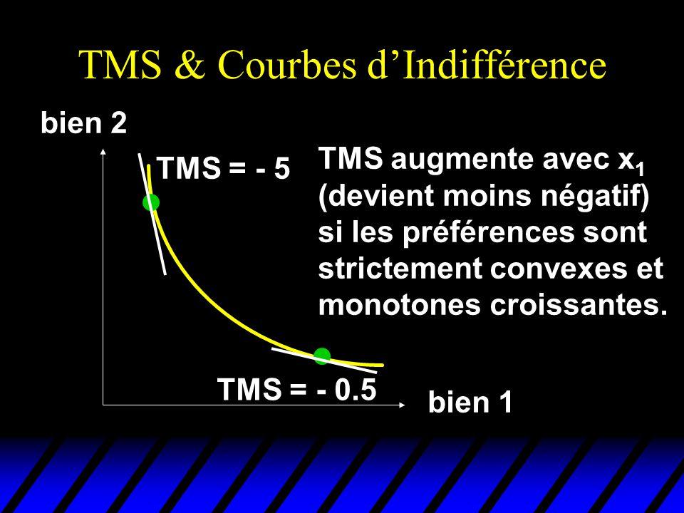 TMS & Courbes dIndifférence bien 2 bien 1 TMS = - 5 TMS = - 0.5 TMS augmente avec x 1 (devient moins négatif) si les préférences sont strictement convexes et monotones croissantes.