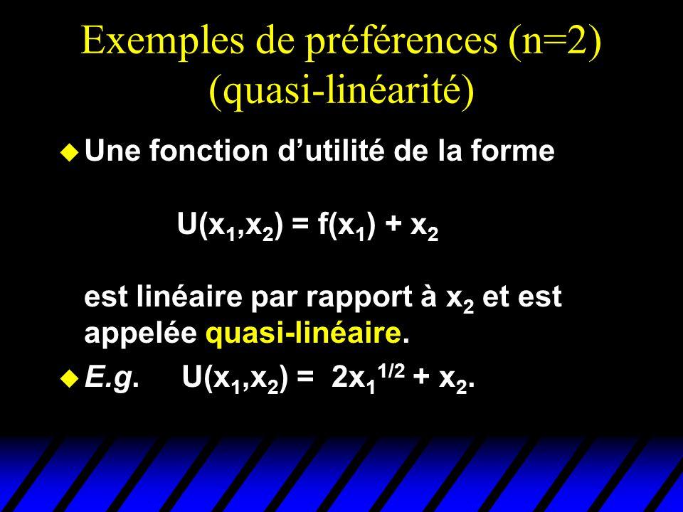 Exemples de préférences (n=2) (quasi-linéarité) u Une fonction dutilité de la forme U(x 1,x 2 ) = f(x 1 ) + x 2 est linéaire par rapport à x 2 et est appelée quasi-linéaire.