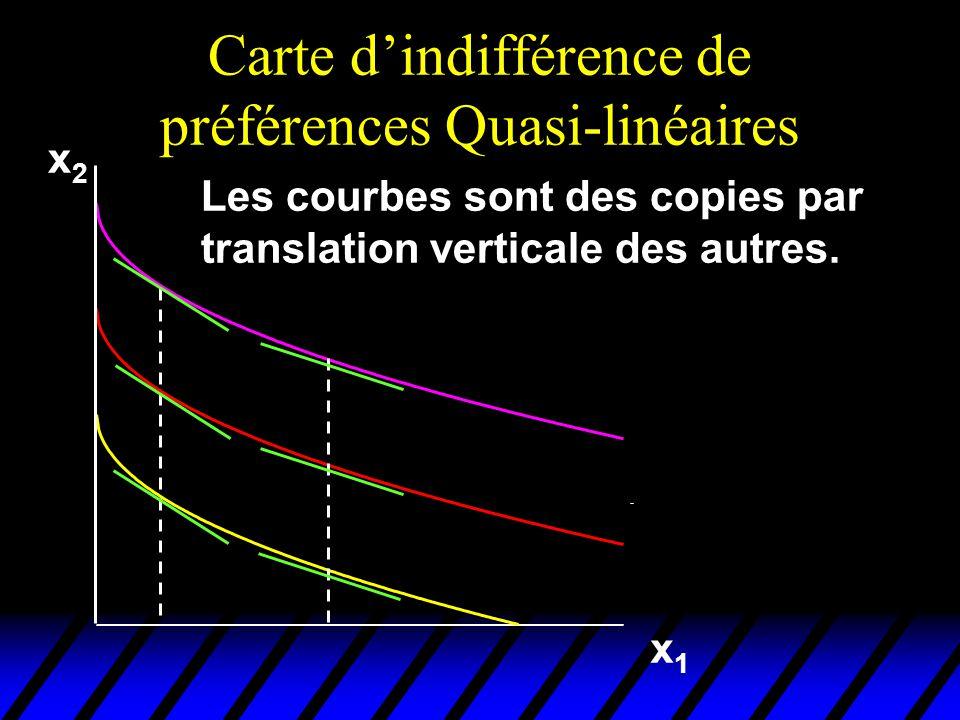 Carte dindifférence de préférences Quasi-linéaires x2x2 x1x1 Les courbes sont des copies par translation verticale des autres.
