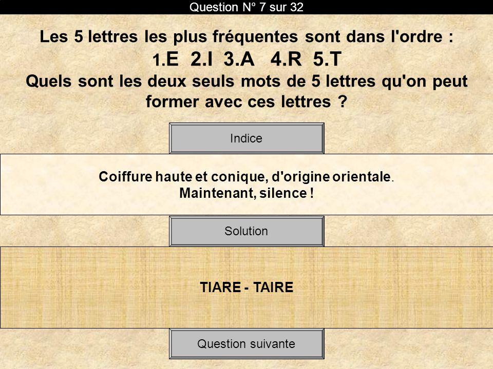 Les 5 lettres les plus fréquentes sont dans l'ordre : 1. E 2.I 3.A 4.R 5.T Quels sont les deux seuls mots de 5 lettres qu'on peut former avec ces lett