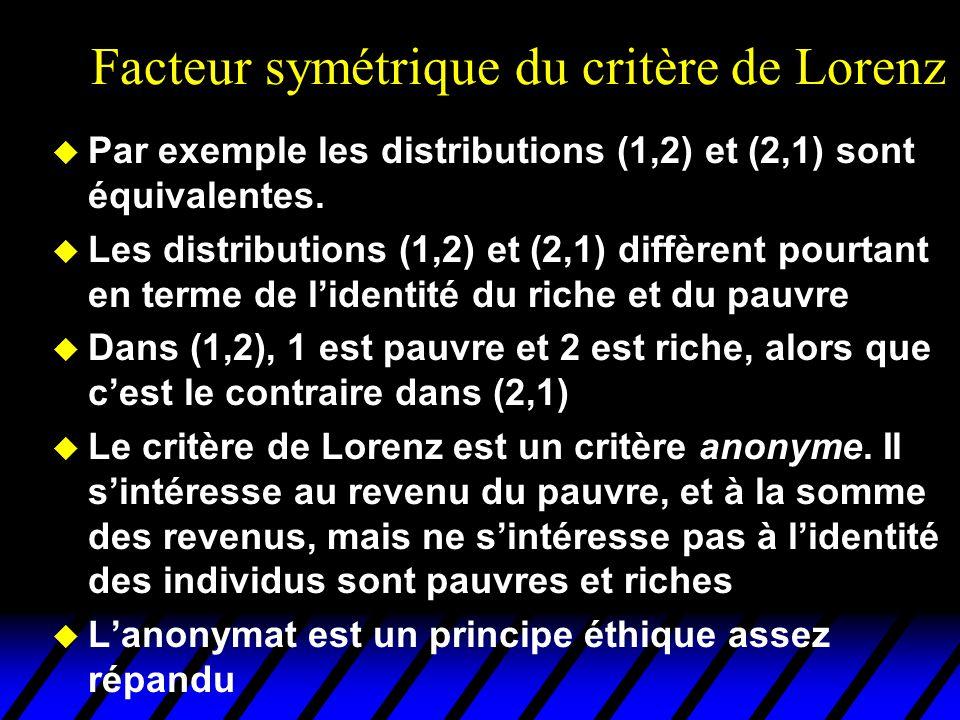 Facteur symétrique du critère de Lorenz u Par exemple les distributions (1,2) et (2,1) sont équivalentes.