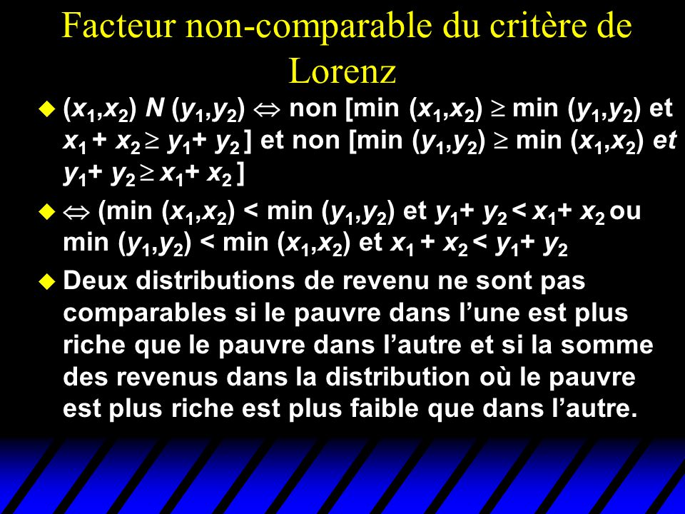 Facteur non-comparable du critère de Lorenz u Par exemple (2,4) nest pas comparable à (1,6).